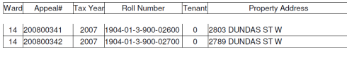 Appeal information data & roll number