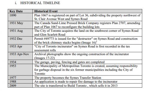 fsc_www_toronto_ca_legdocs_mmis_2013_ey_bgrd_backgroundfile_58639_pdf (2)